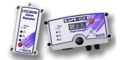Analox - Model Safe-OX+ - O2 Enrichment & Depletion Monitor for Air Diving