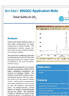 Total Sulfur in CO2 Application Note