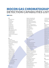 GC Detection List A040.1