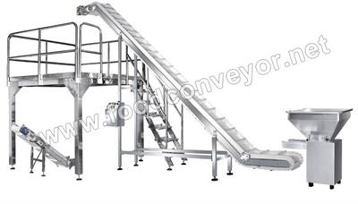 Allance - Model Inclined Type - Food Grade Belt Conveyor