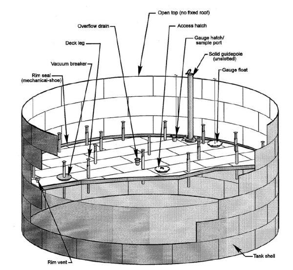 Ateco Aluminium Internal Floating Roof By Ateco Uk Ltd