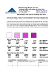Water Nitrate Test Kits - Datasheet
