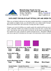 Plant Petiole Nitrate Test Kit Data Sheet