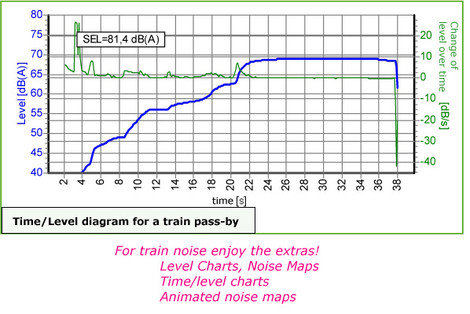 By clicking on the diagram above, a train animation is started