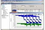 SchedulePro - Finite Capacity Scheduling (FCS) Software