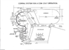 CORRAL SYSTEM FOR A COW-CALF OPERATION- Brochure