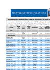 GrayWolf - Technical Specification