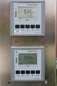 The pH value is measured by two pH meters.