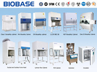 Biobase Meihua Trading Co., Ltd