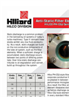 HILCO - Model PH-CGJ - Anti Static Cartridge - Brochure