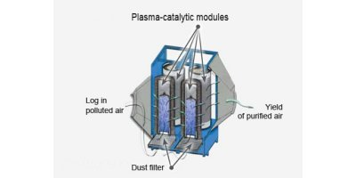 PLAZKAT - Air Cleaner for Recycling of Industrial Emissions
