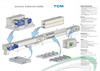 Model TCM - Chain Conveyors Brochure
