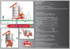 JUNIOR - Model 100 - Mobile or Stationary Grain Dryer Brochure