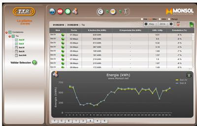 Monsol - Remote Meter Readings Software