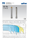 Model PM - Submersible Motor Pumps  Datasheet