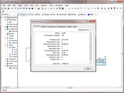 Isograph - Availability Workbench (AWB) Software