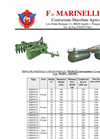 Model PMPPT - Trailed Mounted Disc Harrow Brochure