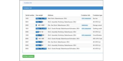 Version B195R10 / R11 - SF6 Monitoring Manager Software for the Central Stock Management
