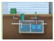 RetroFAST - Residential Wastewater Treatment System