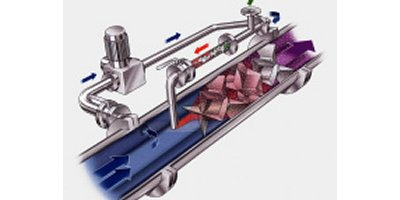 Statiflo - 100-800 series - Static Mixers - Static Mixers by