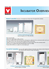 Incubator Overview - Brochure