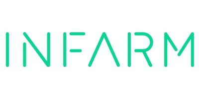 Infarm - Indoor Urban Farming GmbH