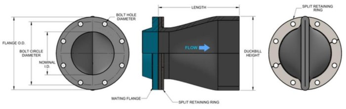 What is a check valve and how it works