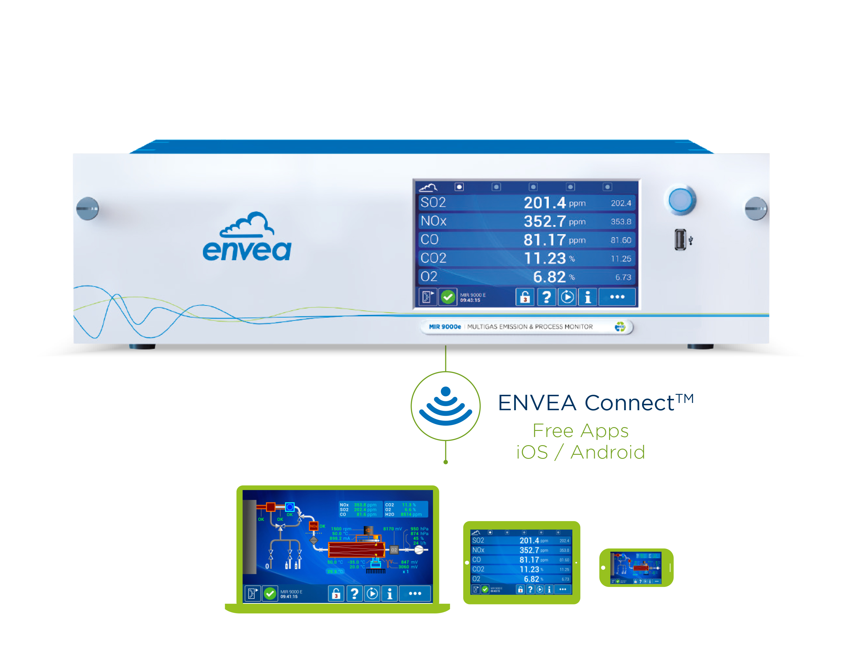 ENVEA launches its NDIR-GFC multi-gas analyzer MIR 9000e-1