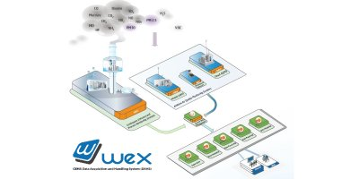 iseo-Environnement S.A - Version WEX - CEMS and Process Supervisory Control and Data Acquisition Software