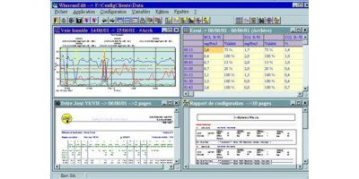 WINSCAN - Data acquisition & data management system