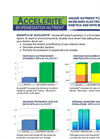 Accelerite - Bioremediation Nutrient – Product Sheet