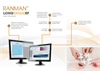 RANMAN - Network Performance Utility Program Software Brochure