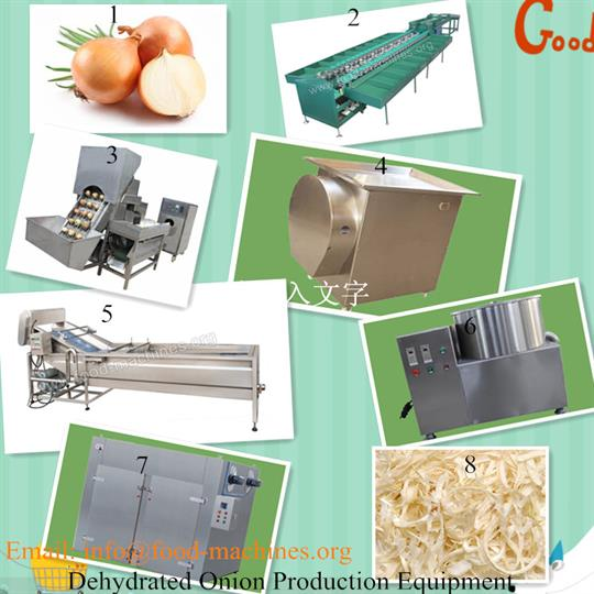AZEUS - Supply Dehydrated Onion Production Equipment