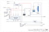 Thermal Desorption Unit Process Flow Diagram