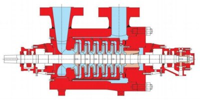 Model API 610 / ISO 13709 (BB5) - Horizontal Between Bearings, Double-Casing Radially Split Multistage Pumps