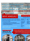 Industrial Wastewater Treatment Technologies