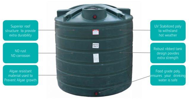 7,011 Gallon - Water Tanks - Poly Water Tanks - Water