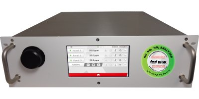 Knestel - Model CLD-basic-Dual - Chemiluminescence Detector