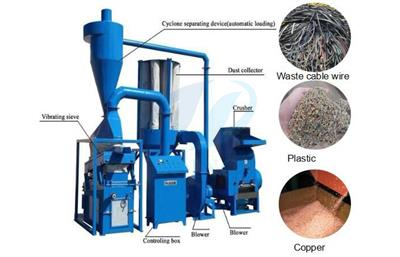 Recycling copper wire machine - Model DY 100KG 200KG 500KG  - ecycling copper wire machine