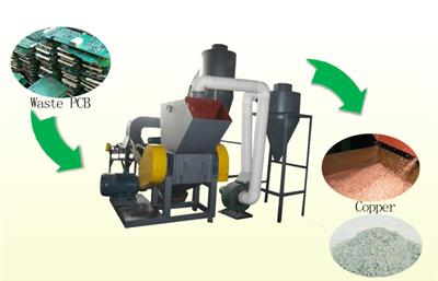 DY - Model 100KG 200KG 500KG  - PCB recycling machine