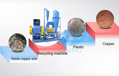 DY  - Model DY 100KG 200KG 500KG  - Scrap copper cable recycling machine