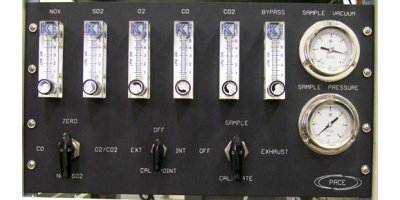 Custom Built Flow Control Panels
