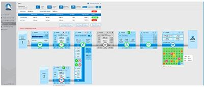 Tetra BlueLinx - Automated Control Software