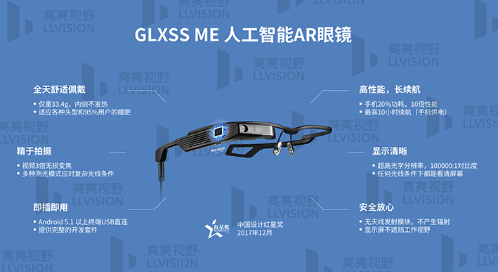First customer implementation of bluebee® for smart glasses at major Asian airport -1