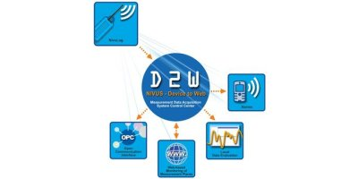 NIVUS - Version D2W - Web Portal for Measurement Data Recording/Data Management