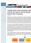 Use of TDLAS for Carbon Dioxide Measurements - Application Notes