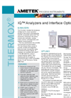 IQ Analyzers and Interface Options Datasheet