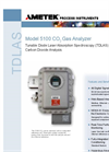 Model 5100 CO2 Atex Datasheet