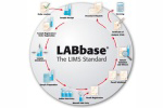 LABbase - Laboratory Information Management System