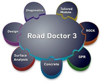 Road Doctor - Version 3 - Processing Software